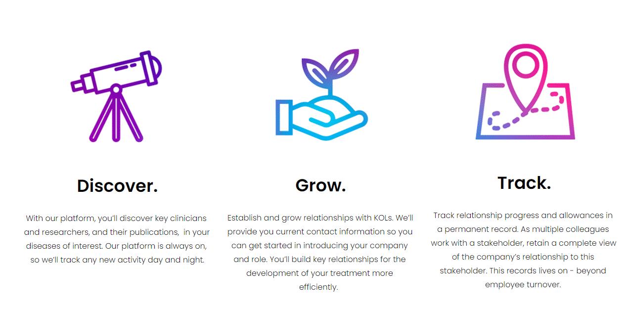 Top Life Sciences Startups